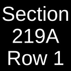2 Tickets Oklahoma City Thunder @ Philadelphia 76ers 1/6/20 Philadelphia, PA on eBay