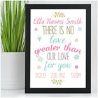 Personalised Baby Girl Gifts for Daughter Granddaughter Her Nursery Wall Art