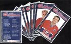 1998-99 PHOTO MONTREAL CANADIENS NHL COLLECTION HOCKEY MAGAZINE SEE LIST $1.0 CAD on eBay