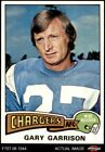 1975 Topps #230 Gary Garrison Chargers San Diego St 7.5 - NM+ $5.25 USD on eBay