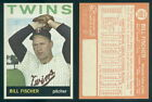 (46547) 1964 Topps 409 Bill Fischer Twins-NM