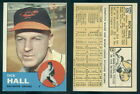(46942) 1963 Topps 526 Dick Hall Orioles-VG