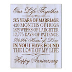 35th Wedding Anniversary Wall Plaque Gifts for Couple,custom Made 35th Gifts for