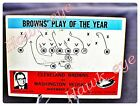 LEVELAND BROWNS PLAY CARD 1965 PHILADELPHIA GUM COLLECTION #42