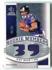 2008 SP Rookie Threads Ray Rice Rookie Rumbers DUAL JERSEY RC 8/30 (creased)