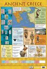 New Ancient Greece Educational Children's Timeline and Map Mini Poster