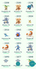 Pokemon account Go LVL 27 - INSTANT DELIVERY  - LEGACY MOVES - 2016 - TRADE