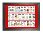 Alphabet Landscape Learning Poster Kids Classic Poster A3 A4 NEW!!