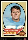 1970 Topps #173 Walt Sweeney Chargers Syracuse 5 - EX $1.65 USD on eBay